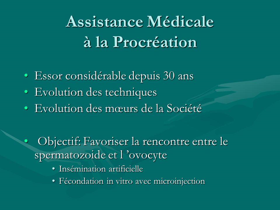 Assistance Médicale à la Procréation Essor considérable depuis 30 ansEssor considérable depuis 30 ans Evolution des techniquesEvolution des techniques