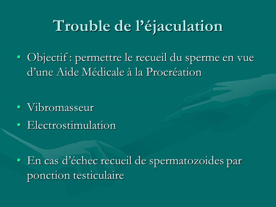 Trouble de léjaculation Objectif : permettre le recueil du sperme en vue dune Aide Médicale à la ProcréationObjectif : permettre le recueil du sperme
