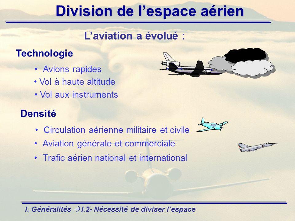 Division de lespace aérien I. Généralités I.2- Nécessité de diviser lespace Laviation a évolué : Technologie Avions rapides Vol aux instruments Vol à