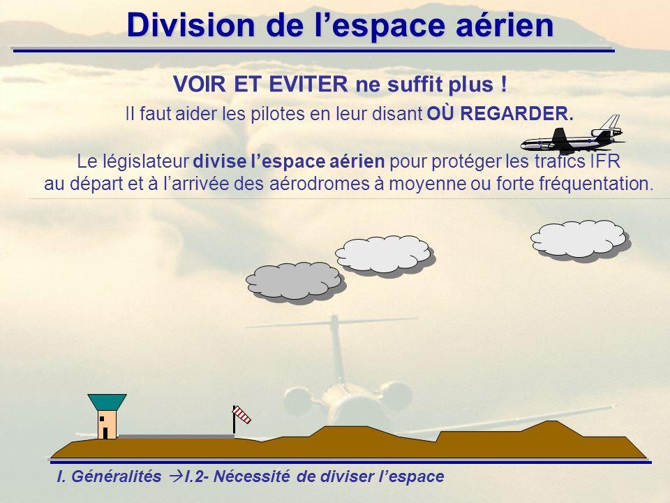 Division de lespace aérien VOIR ET EVITER ne suffit plus ! Le législateur divise lespace aérien pour protéger les trafics IFR au départ et à larrivée