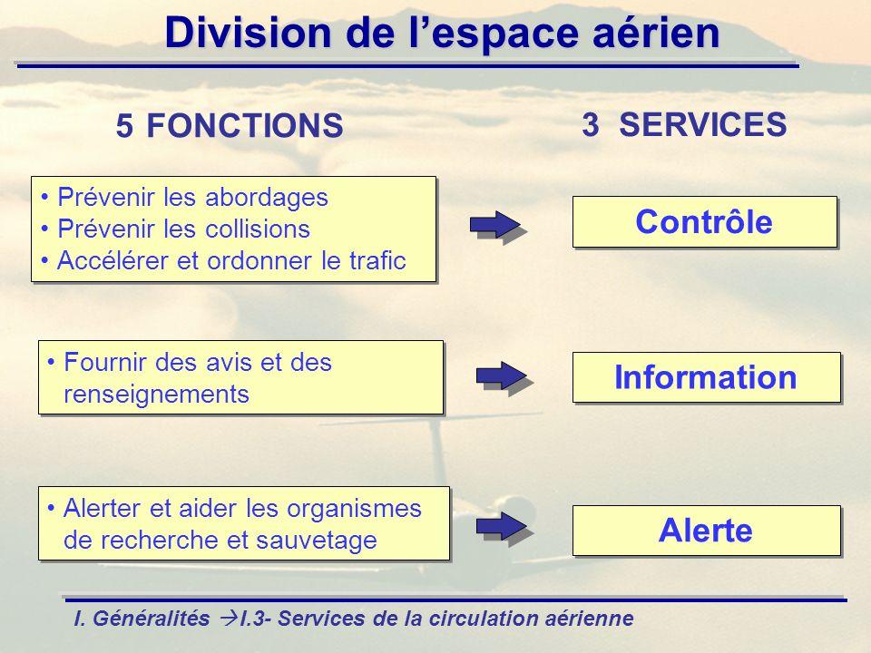 Division de lespace aérien 5 FONCTIONS Prévenir les abordages Prévenir les collisions Accélérer et ordonner le trafic Prévenir les abordages Prévenir