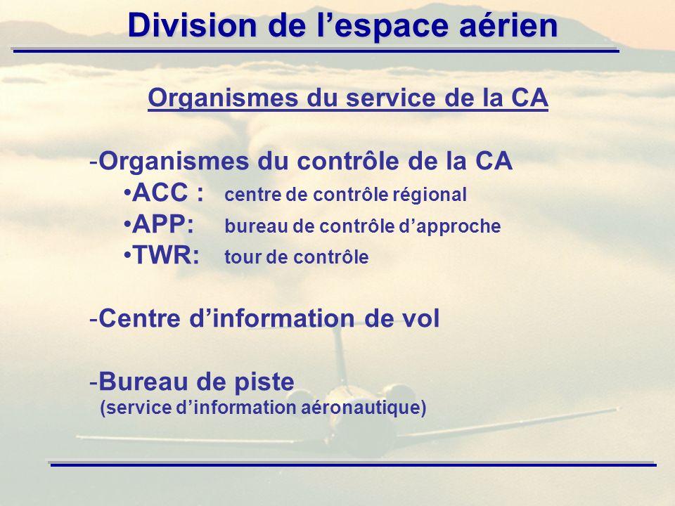 Division de lespace aérien Organismes du service de la CA -Organismes du contrôle de la CA ACC : centre de contrôle régional APP: bureau de contrôle dapproche TWR: tour de contrôle -Centre dinformation de vol -Bureau de piste (service dinformation aéronautique)