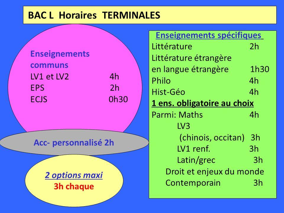 BAC L Horaires TERMINALES Enseignements communs LV1 et LV2 4h EPS 2h ECJS 0h30 Enseignements spécifiques Littérature 2h Littérature étrangère en langue étrangère 1h30 Philo 4h Hist-Géo4h 1 ens.