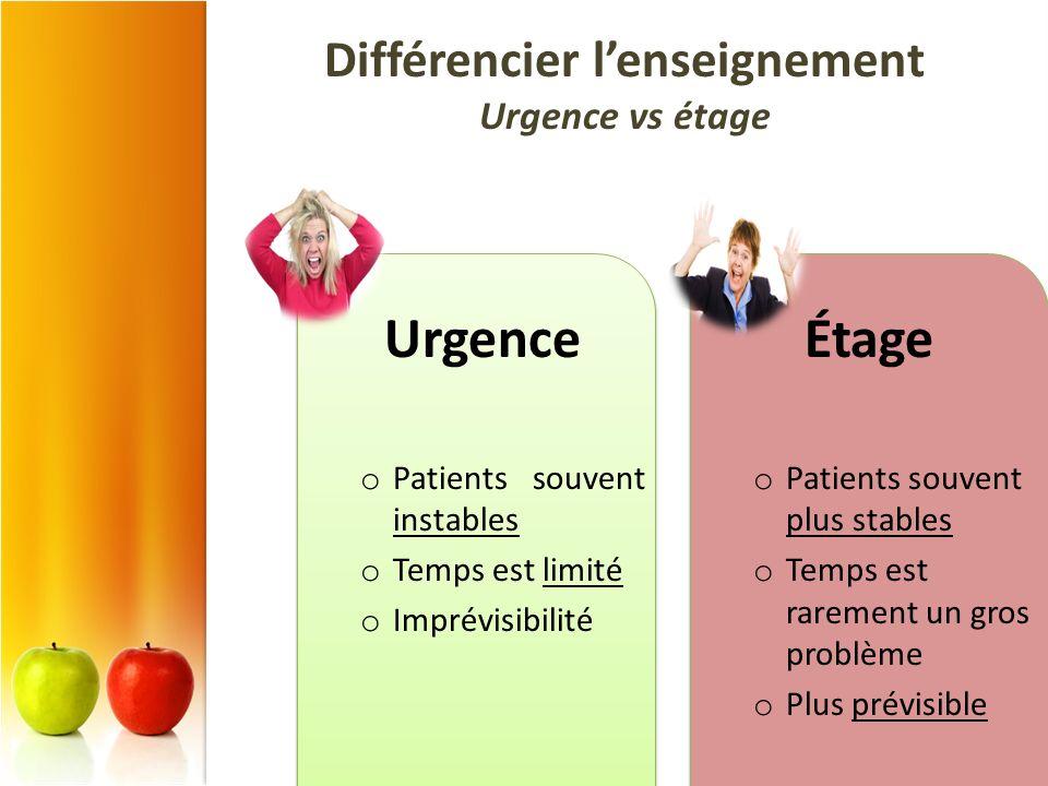 Urgence o Patients souvent instables o Temps est limité o Imprévisibilité Étage o Patients souvent plus stables o Temps est rarement un gros problème