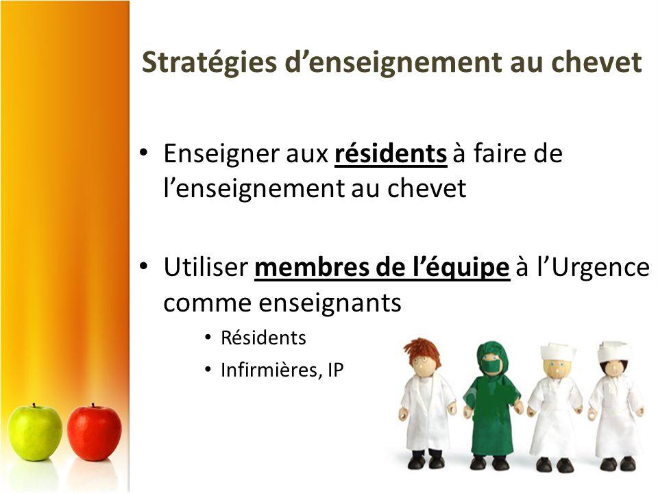 Enseigner aux résidents à faire de lenseignement au chevet Utiliser membres de léquipe à lUrgence comme enseignants Résidents Infirmières, IP Stratégi