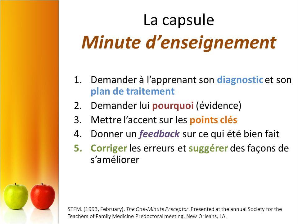 La capsule Minute denseignement 1.Demander à lapprenant son diagnostic et son plan de traitement 2.Demander lui pourquoi (évidence) 3.Mettre laccent s