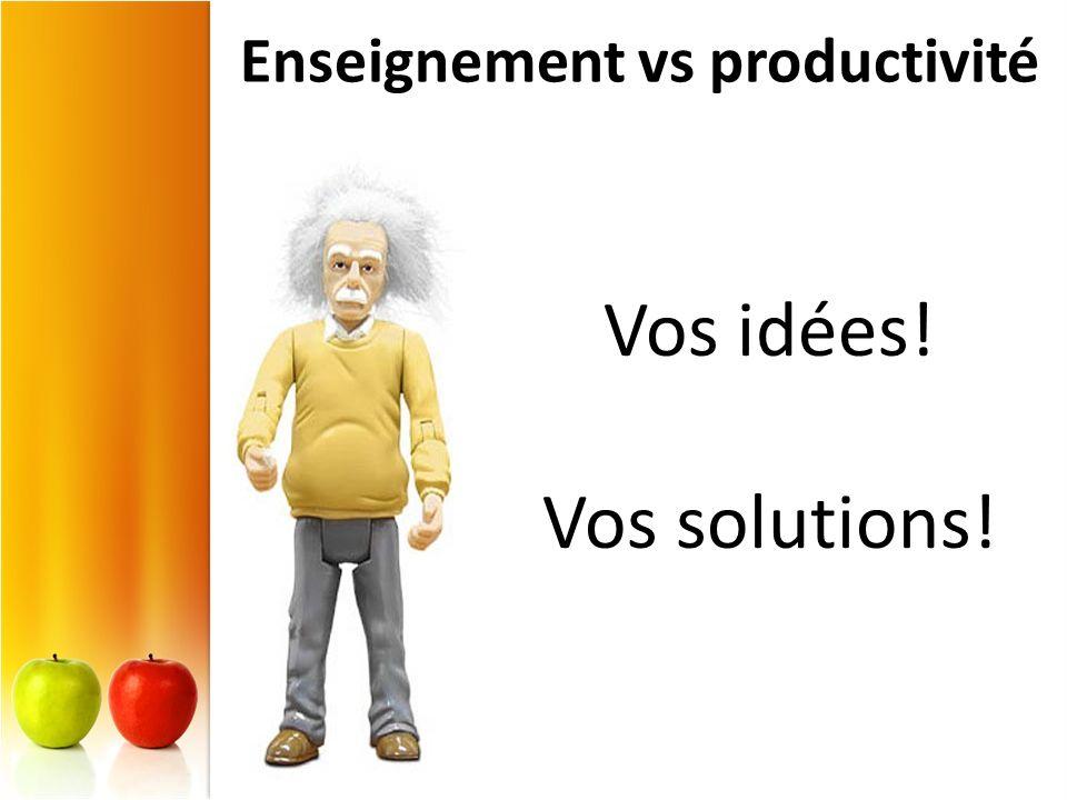 Enseignement vs productivité Vos idées! Vos solutions!