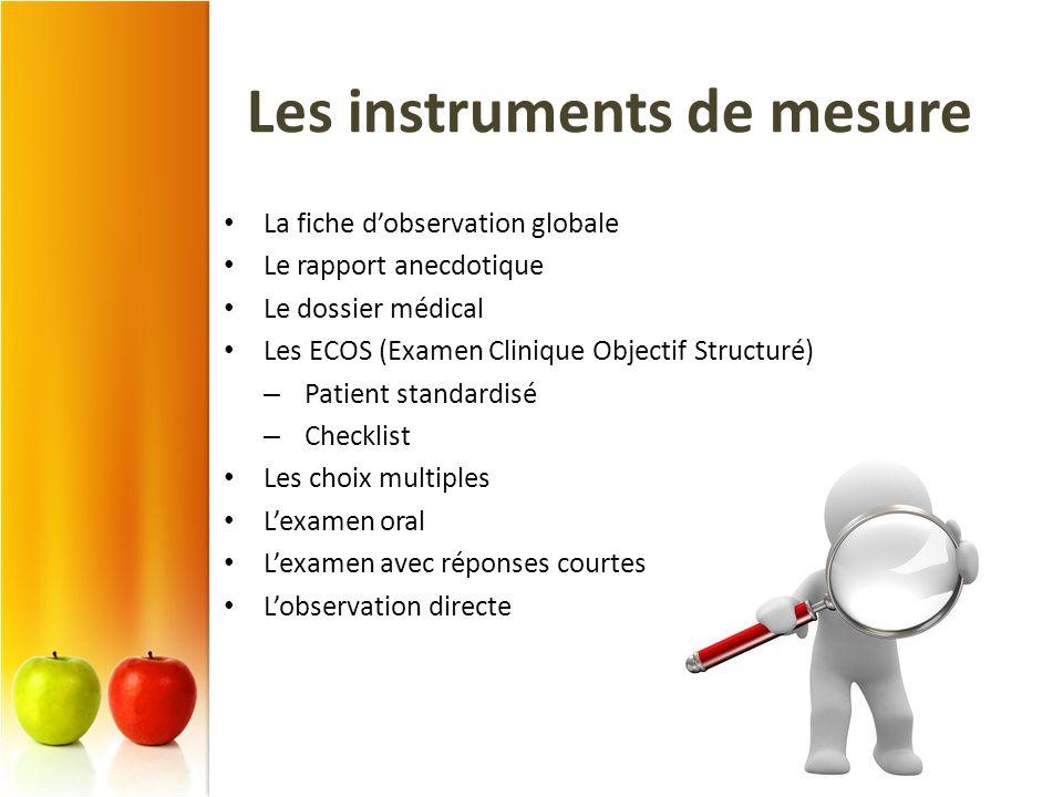 Les instruments de mesure La fiche dobservation globale Le rapport anecdotique Le dossier médical Les ECOS (Examen Clinique Objectif Structuré) –P–Pat