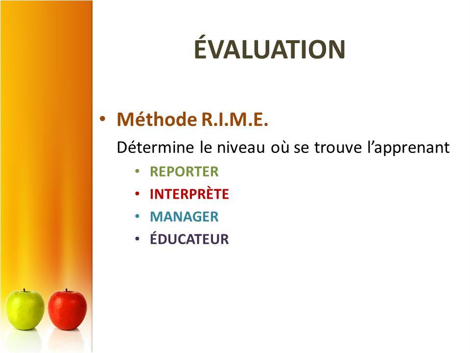 ÉVALUATION Méthode R.I.M.E. Détermine le niveau où se trouve lapprenant REPORTER INTERPRÈTE MANAGER ÉDUCATEUR