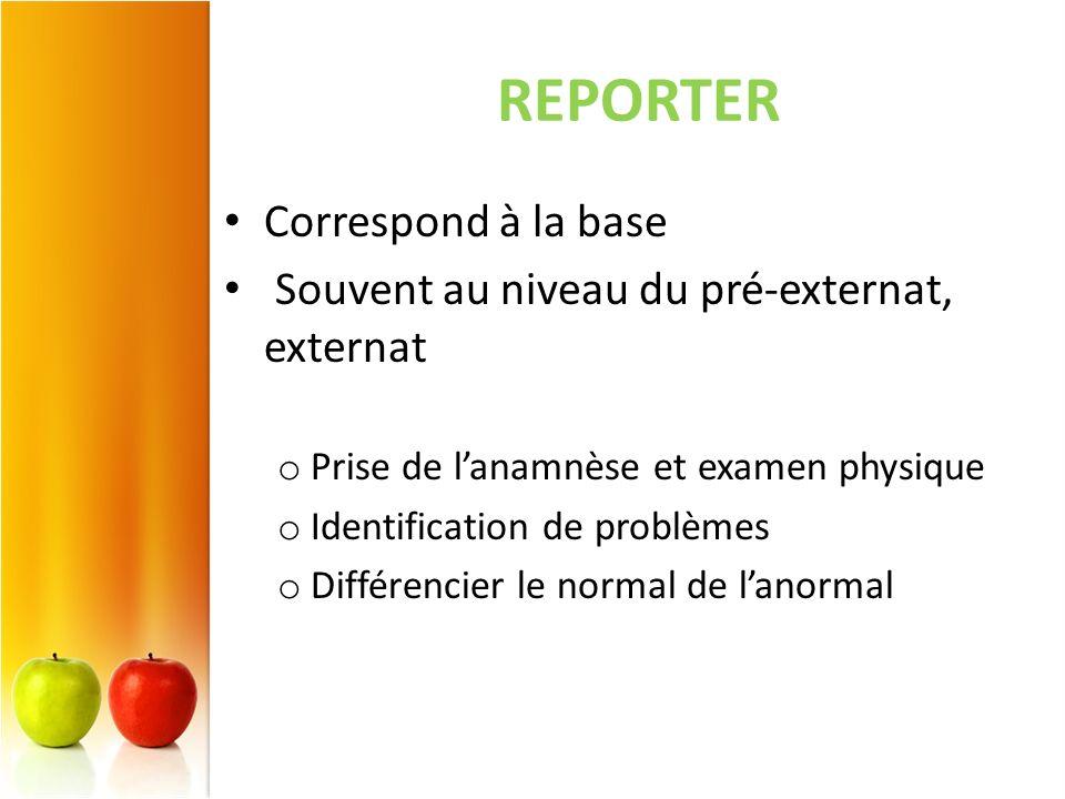 Correspond à la base Souvent au niveau du pré-externat, externat o Prise de lanamnèse et examen physique o Identification de problèmes o Différencier