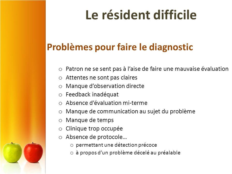 Le résident difficile Problèmes pour faire le diagnostic o Patron ne se sent pas à laise de faire une mauvaise évaluation o Attentes ne sont pas clair