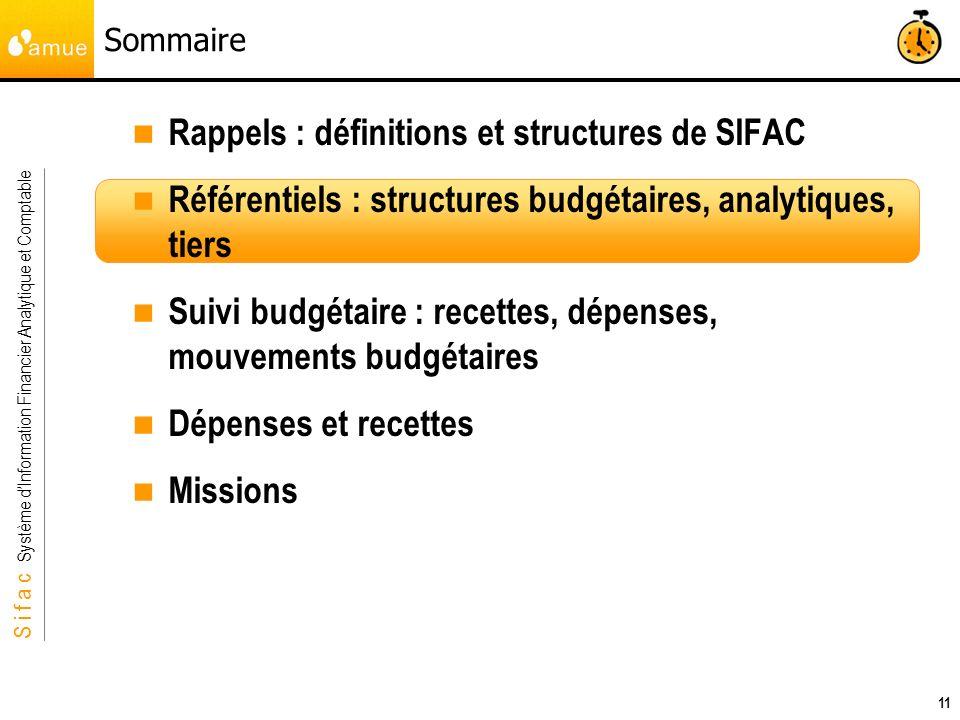 S i f a c Système dInformation Financier Analytique et Comptable 11 Sommaire Rappels : définitions et structures de SIFAC Référentiels : structures bu