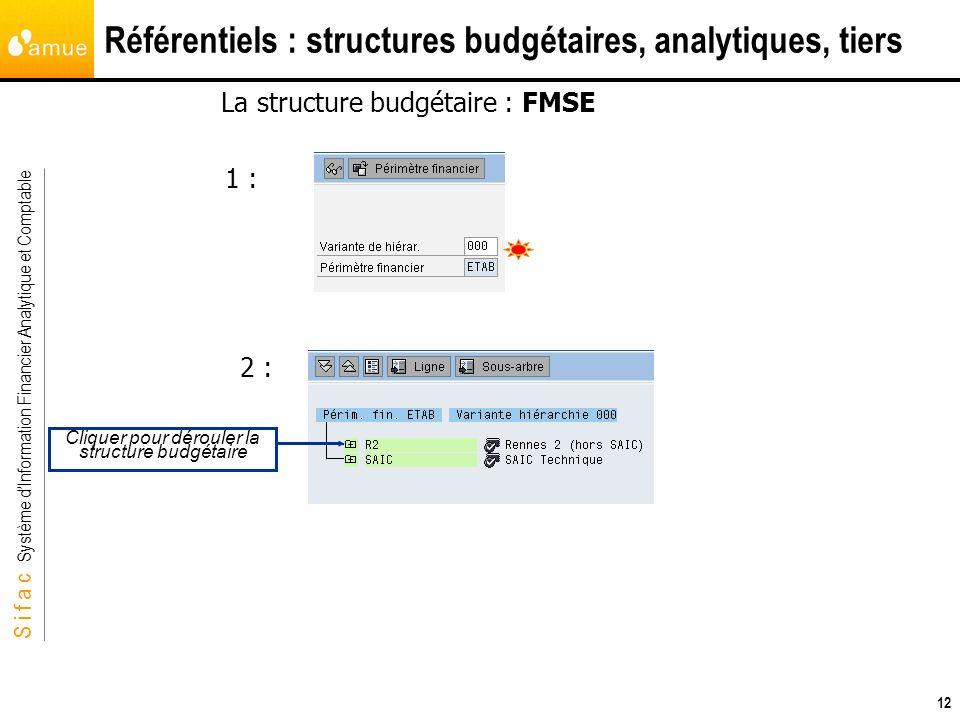 S i f a c Système dInformation Financier Analytique et Comptable 12 Référentiels : structures budgétaires, analytiques, tiers La structure budgétaire
