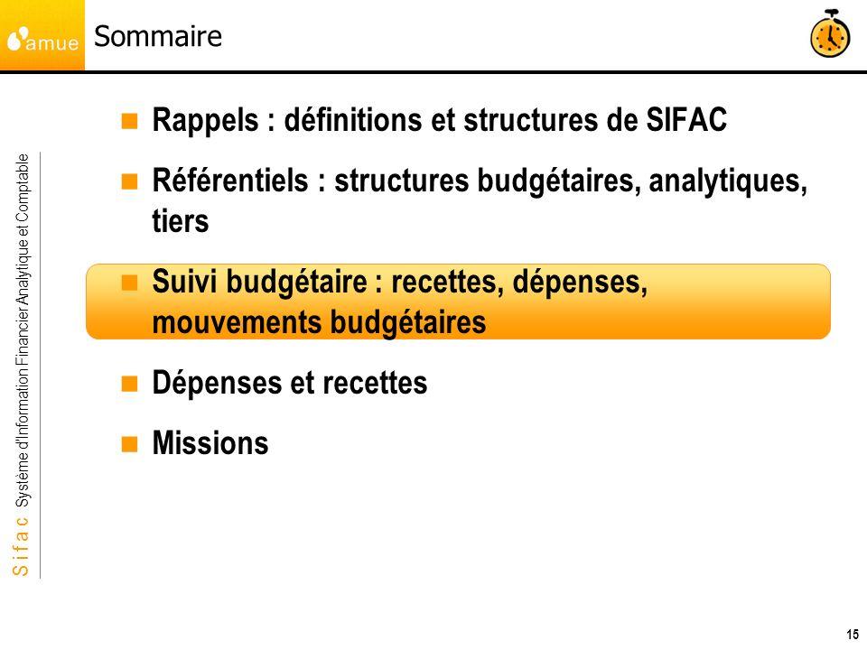 S i f a c Système dInformation Financier Analytique et Comptable 15 Sommaire Rappels : définitions et structures de SIFAC Référentiels : structures bu