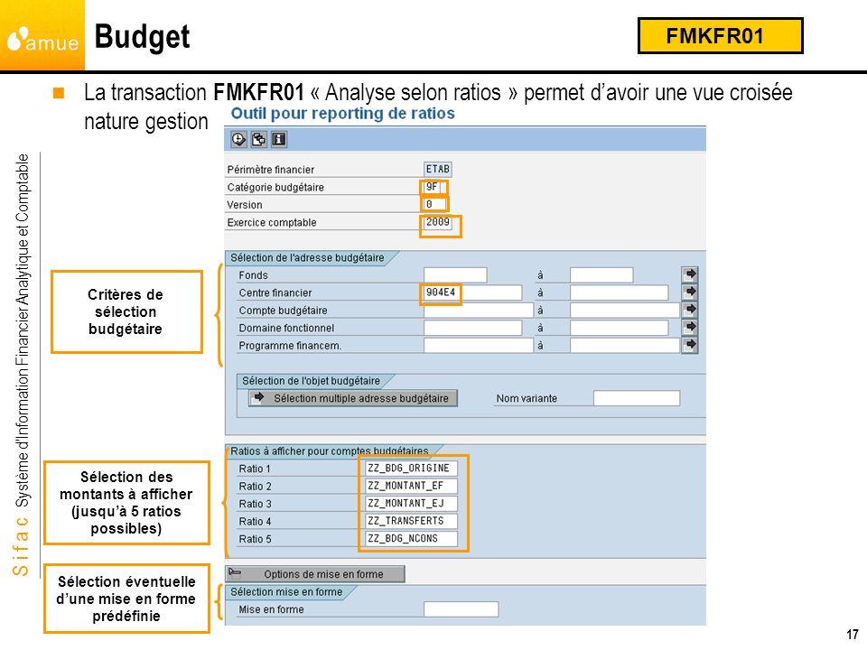 S i f a c Système dInformation Financier Analytique et Comptable 17 Budget La transaction FMKFR01 « Analyse selon ratios » permet davoir une vue crois