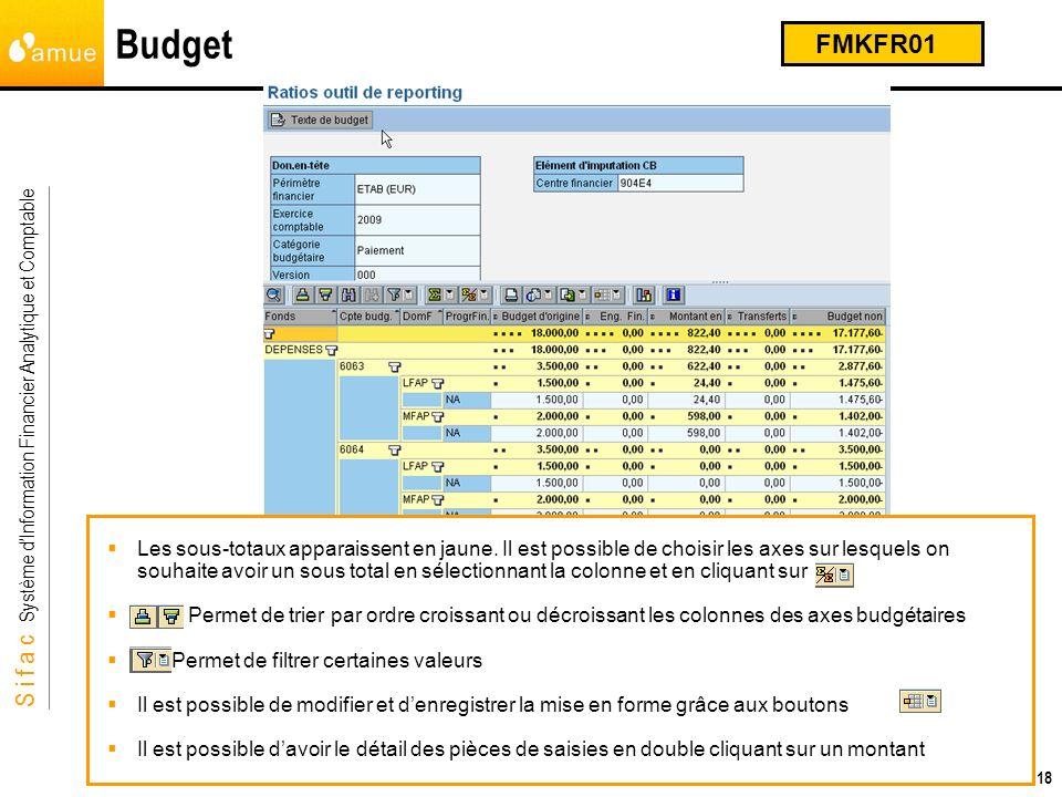 S i f a c Système dInformation Financier Analytique et Comptable 18 Budget FMKFR01 Les sous-totaux apparaissent en jaune. Il est possible de choisir l