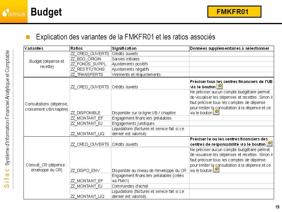 S i f a c Système dInformation Financier Analytique et Comptable 19 Budget FMKFR01 Explication des variantes de la FMKFR01 et les ratios associés