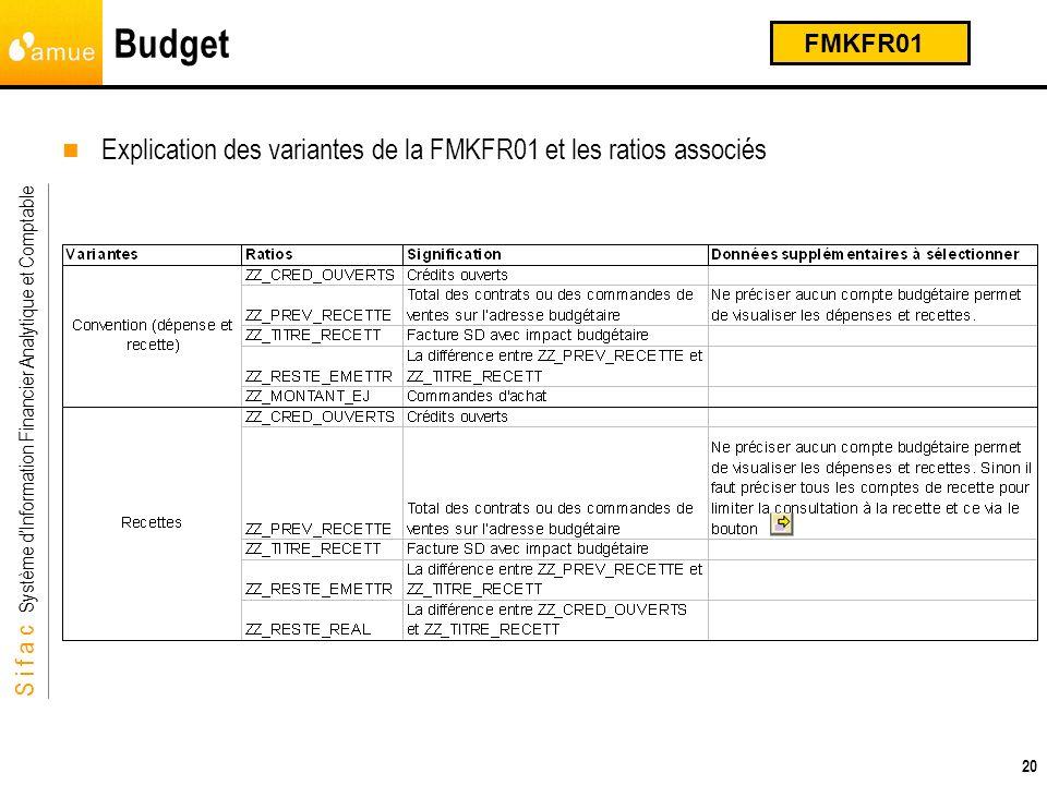 S i f a c Système dInformation Financier Analytique et Comptable 20 Budget FMKFR01 Explication des variantes de la FMKFR01 et les ratios associés