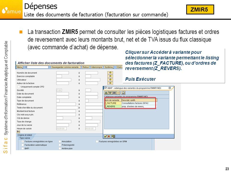 S i f a c Système dInformation Financier Analytique et Comptable 23 La transaction ZMIR5 permet de consulter les pièces logistiques factures et ordres