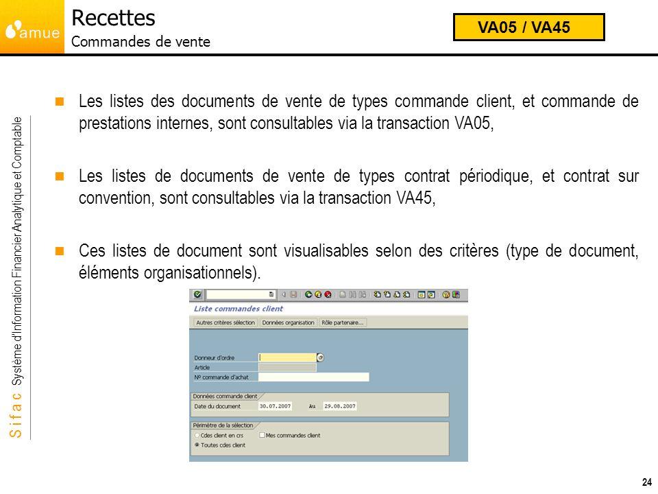 S i f a c Système dInformation Financier Analytique et Comptable 24 Les listes des documents de vente de types commande client, et commande de prestat