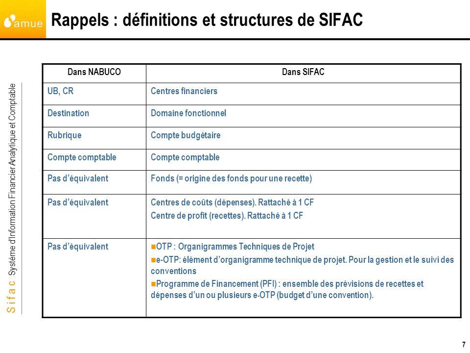 S i f a c Système dInformation Financier Analytique et Comptable 7 Rappels : définitions et structures de SIFAC Dans NABUCODans SIFAC UB, CRCentres fi
