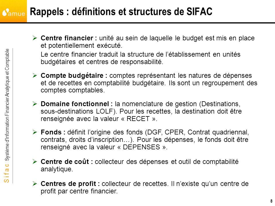 S i f a c Système dInformation Financier Analytique et Comptable 8 Rappels : définitions et structures de SIFAC Centre financier : unité au sein de la
