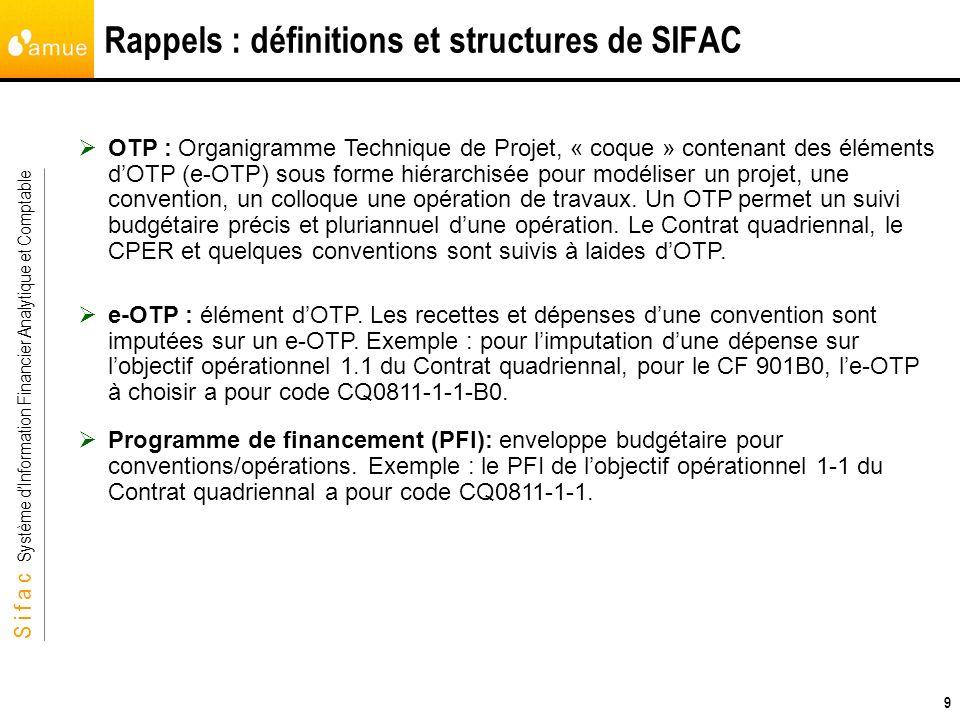 S i f a c Système dInformation Financier Analytique et Comptable 9 Rappels : définitions et structures de SIFAC OTP : Organigramme Technique de Projet