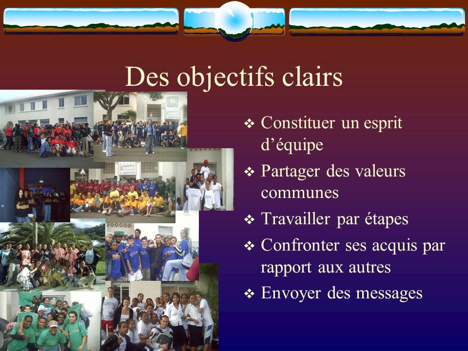 Espoirs calédoniens 2006 - 6 établissements scolaires : LPCH Escoffier Lycée Lapérouse LP Saint joseph de Cluny LP Do Kamo LP Saint Pierre Chanel LP F