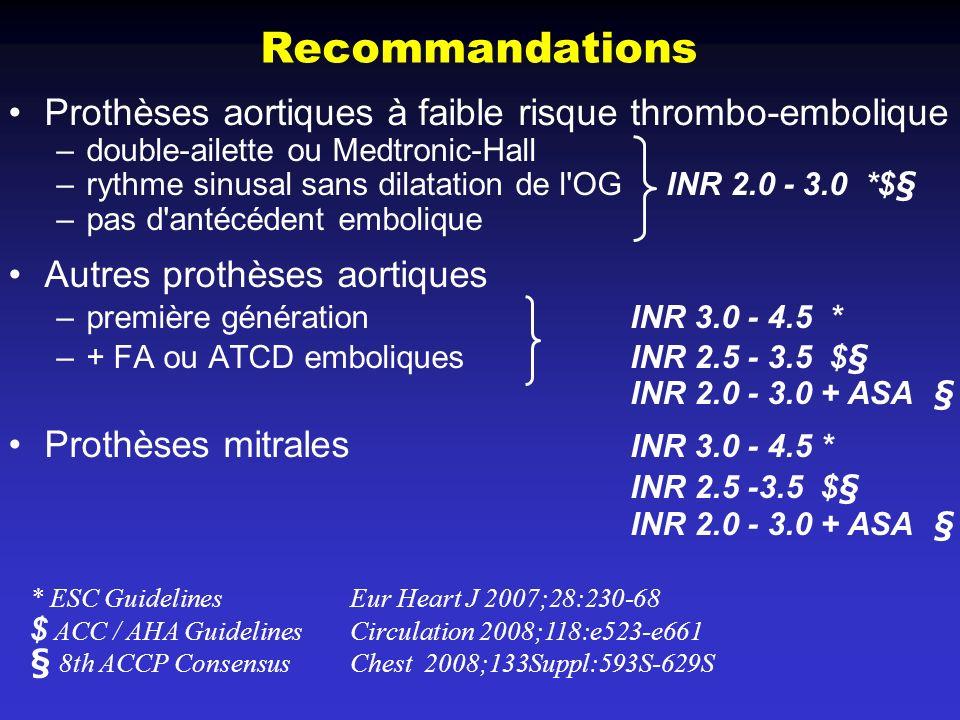 Recommandations Prothèses aortiques à faible risque thrombo-embolique –double-ailette ou Medtronic-Hall –rythme sinusal sans dilatation de l'OG INR 2.