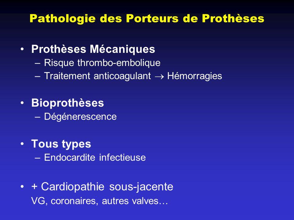 Pathologie des Porteurs de Prothèses Prothèses Mécaniques –Risque thrombo-embolique –Traitement anticoagulant Hémorragies Bioprothèses –Dégénerescence