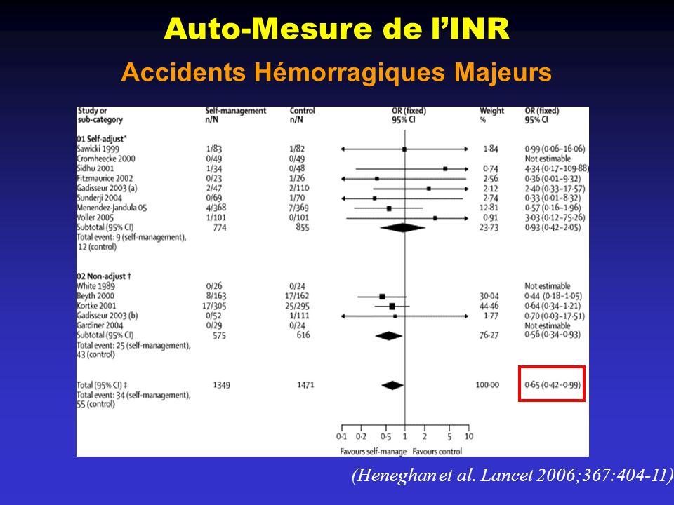 (Heneghan et al. Lancet 2006;367:404-11) Auto-Mesure de lINR Accidents Hémorragiques Majeurs