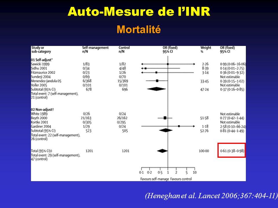 (Heneghan et al. Lancet 2006;367:404-11) Auto-Mesure de lINR Mortalité