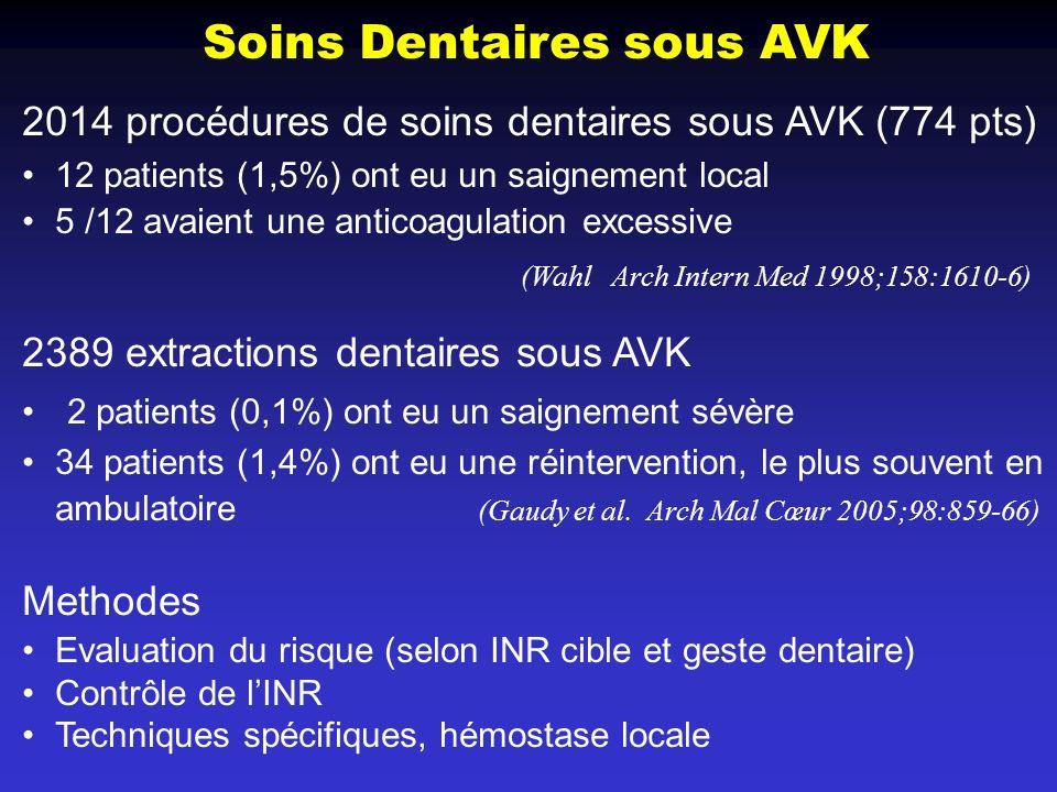 Soins Dentaires sous AVK 2014 procédures de soins dentaires sous AVK (774 pts) 12 patients (1,5%) ont eu un saignement local 5 /12 avaient une anticoa