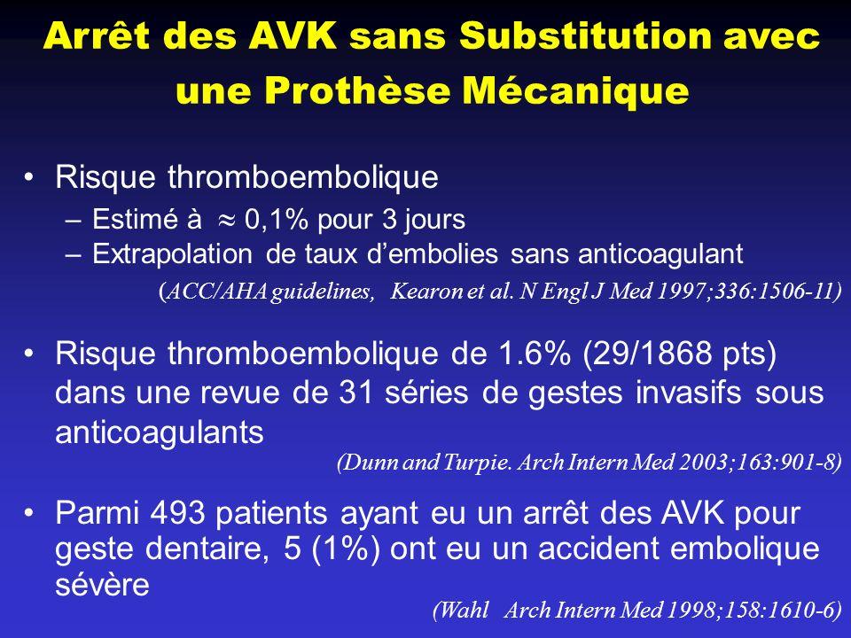 Risque thromboembolique –Estimé à 0,1% pour 3 jours –Extrapolation de taux dembolies sans anticoagulant (ACC/AHA guidelines, Kearon et al. N Engl J Me