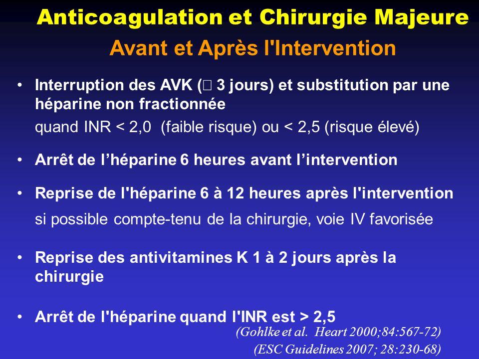 Anticoagulation et Chirurgie Majeure Avant et Après l'Intervention Interruption des AVK ( 3 jours) et substitution par une héparine non fractionnée qu