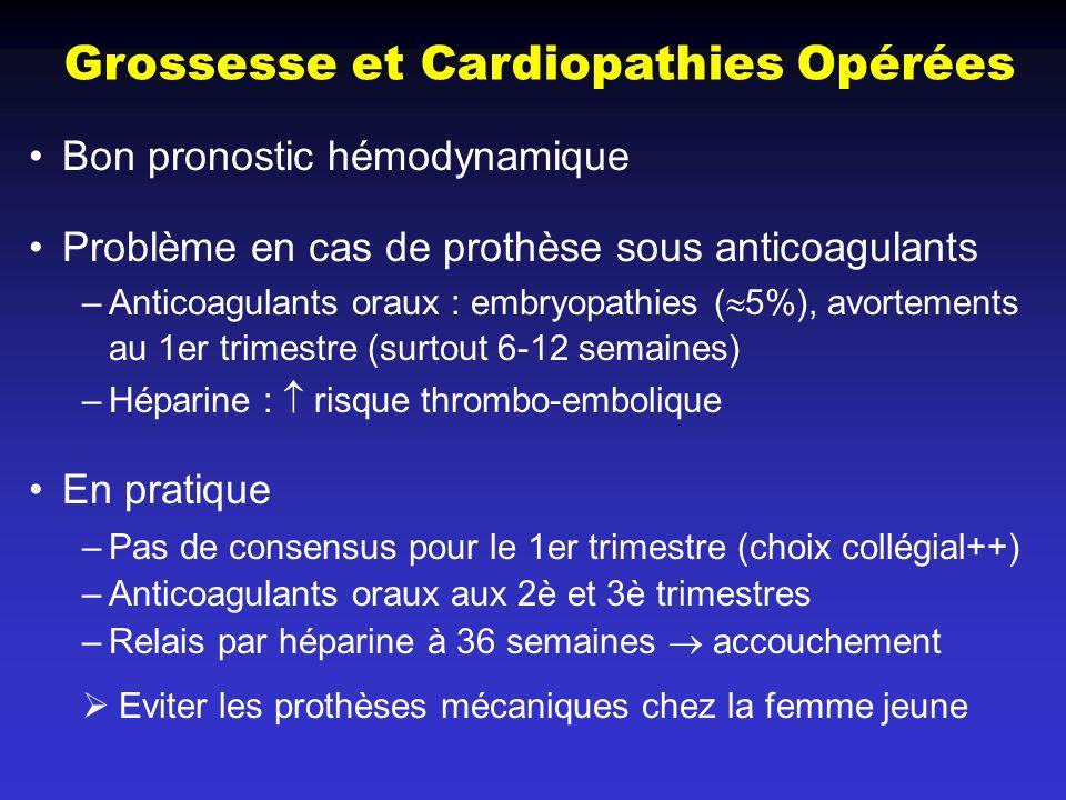 Grossesse et Cardiopathies Opérées Bon pronostic hémodynamique Problème en cas de prothèse sous anticoagulants –Anticoagulants oraux : embryopathies (