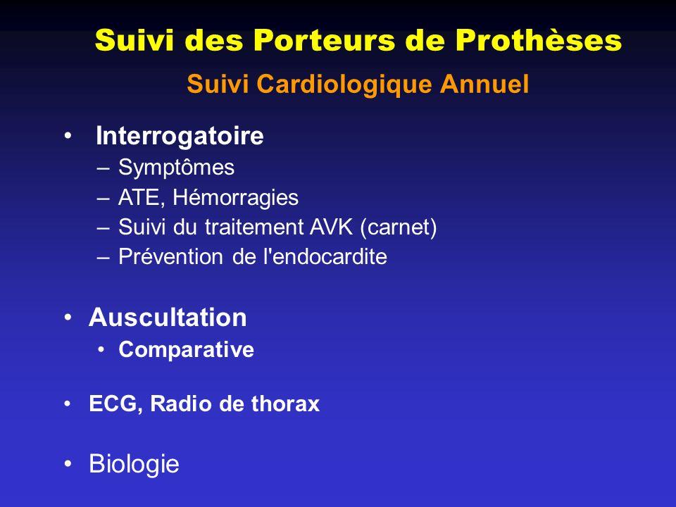 Interrogatoire –Symptômes –ATE, Hémorragies –Suivi du traitement AVK (carnet) –Prévention de l'endocardite Auscultation Comparative ECG, Radio de thor