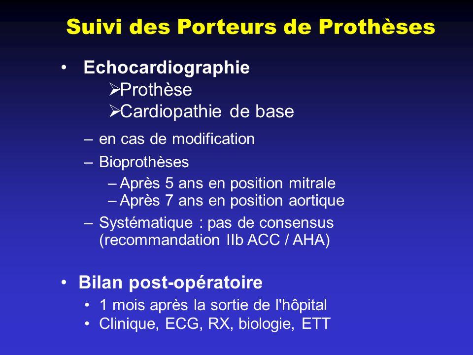 Echocardiographie Prothèse Cardiopathie de base –en cas de modification –Bioprothèses –Après 5 ans en position mitrale –Après 7 ans en position aortiq