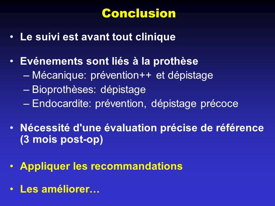 Le suivi est avant tout clinique Evénements sont liés à la prothèse –Mécanique: prévention++ et dépistage –Bioprothèses: dépistage –Endocardite: préve