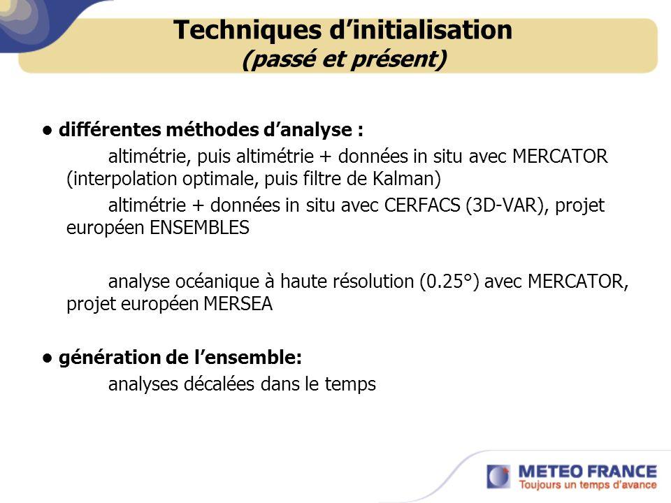 Techniques dinitialisation (passé et présent) différentes méthodes danalyse : altimétrie, puis altimétrie + données in situ avec MERCATOR (interpolati
