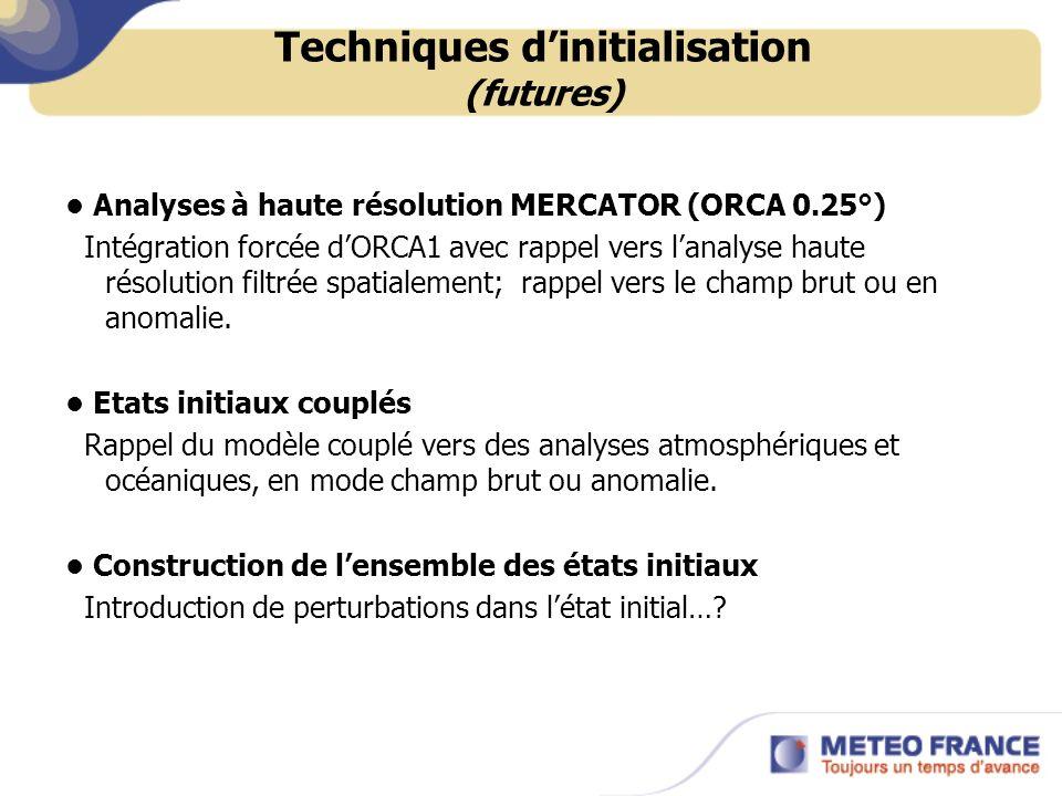 Analyses à haute résolution MERCATOR (ORCA 0.25°) Intégration forcée dORCA1 avec rappel vers lanalyse haute résolution filtrée spatialement; rappel ve