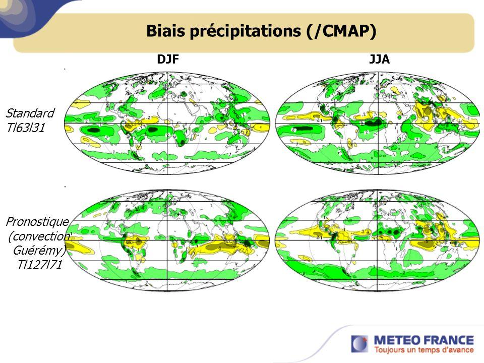 Biais précipitations (/CMAP) DJF JJA Standard Tl63l31 Pronostique (convection Guérémy) Tl127l71