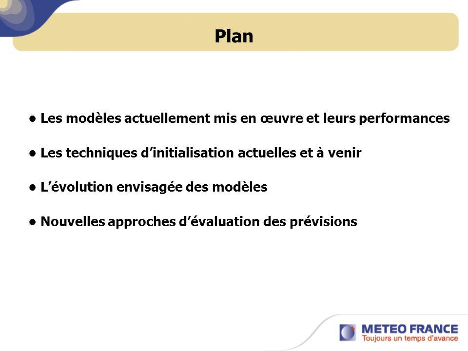 Plan Les modèles actuellement mis en œuvre et leurs performances Les techniques dinitialisation actuelles et à venir Lévolution envisagée des modèles