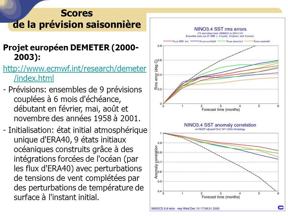 Projet européen DEMETER (2000- 2003): http://www.ecmwf.int/research/demeter /index.html - Prévisions: ensembles de 9 prévisions couplées à 6 mois d'éc