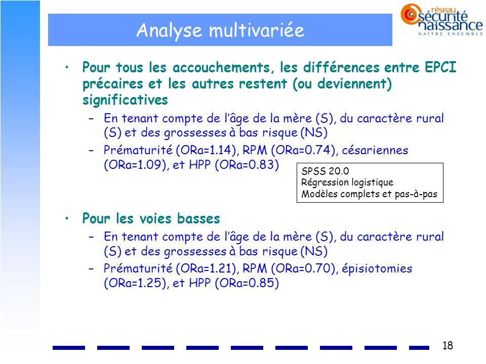 18 Analyse multivariée Pour tous les accouchements, les différences entre EPCI précaires et les autres restent (ou deviennent) significatives –En tena