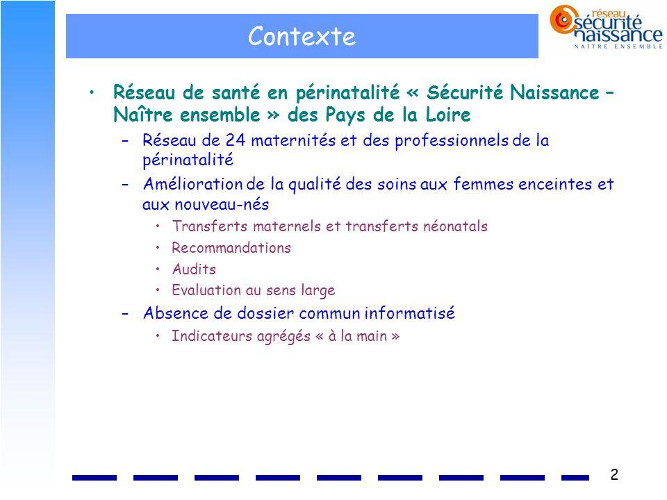 2 Contexte Réseau de santé en périnatalité « Sécurité Naissance – Naître ensemble » des Pays de la Loire –Réseau de 24 maternités et des professionnel