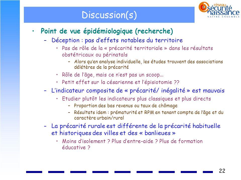 22 Discussion(s) Point de vue épidémiologique (recherche) –Déception : pas deffets notables du territoire Pas de rôle de la « précarité territoriale »