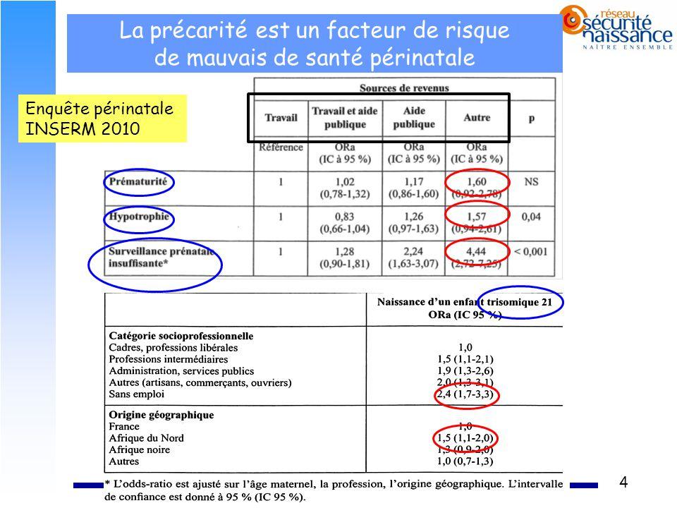 4 La précarité est un facteur de risque de mauvais de santé périnatale Enquête périnatale INSERM 2010