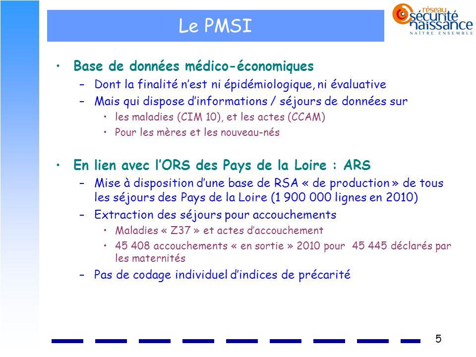 5 Le PMSI Base de données médico-économiques –Dont la finalité nest ni épidémiologique, ni évaluative –Mais qui dispose dinformations / séjours de don