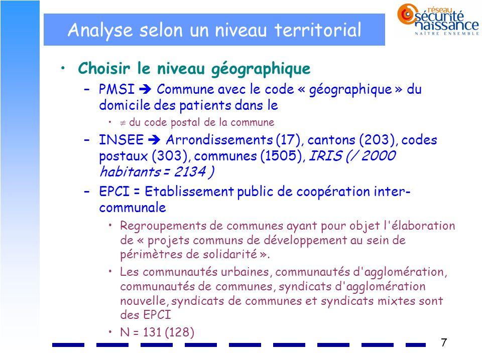 7 Analyse selon un niveau territorial Choisir le niveau géographique –PMSI Commune avec le code « géographique » du domicile des patients dans le du c